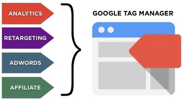 Google Tag Manager Main Functions