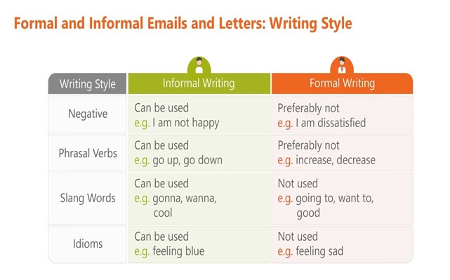 Email in Casual Language
